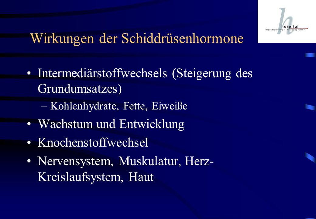 Wirkungen der Schiddrüsenhormone