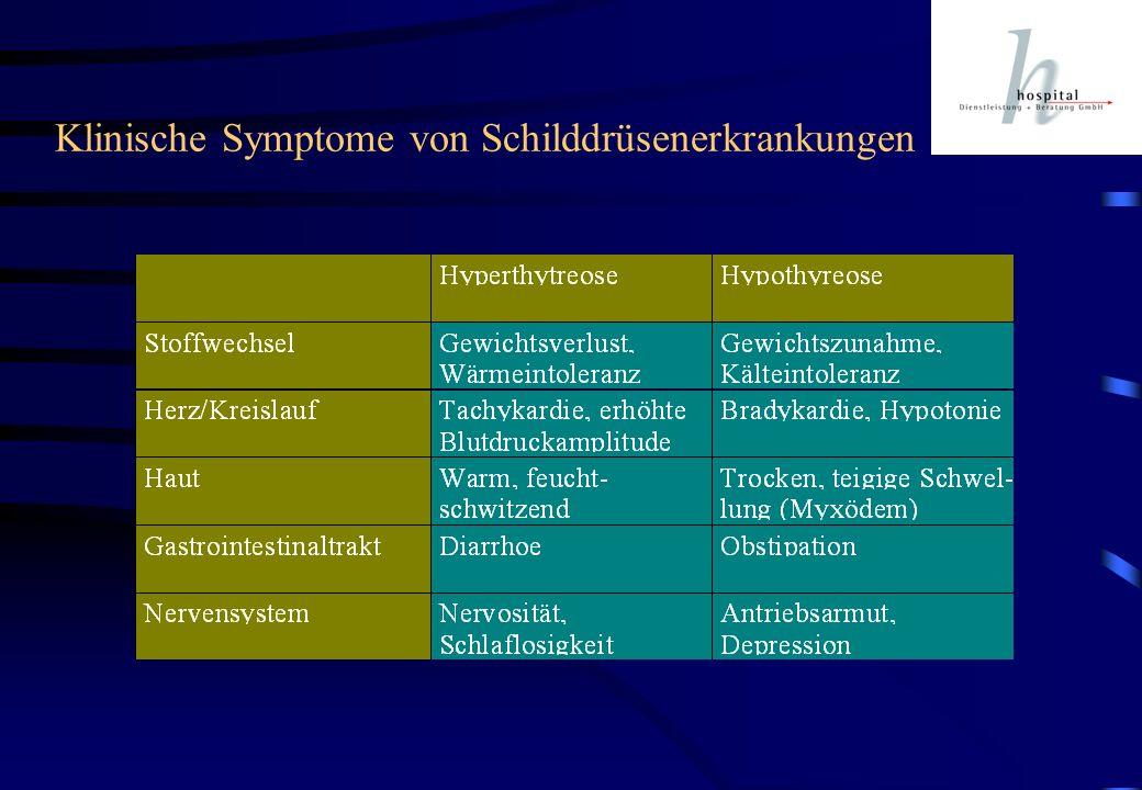 Klinische Symptome von Schilddrüsenerkrankungen
