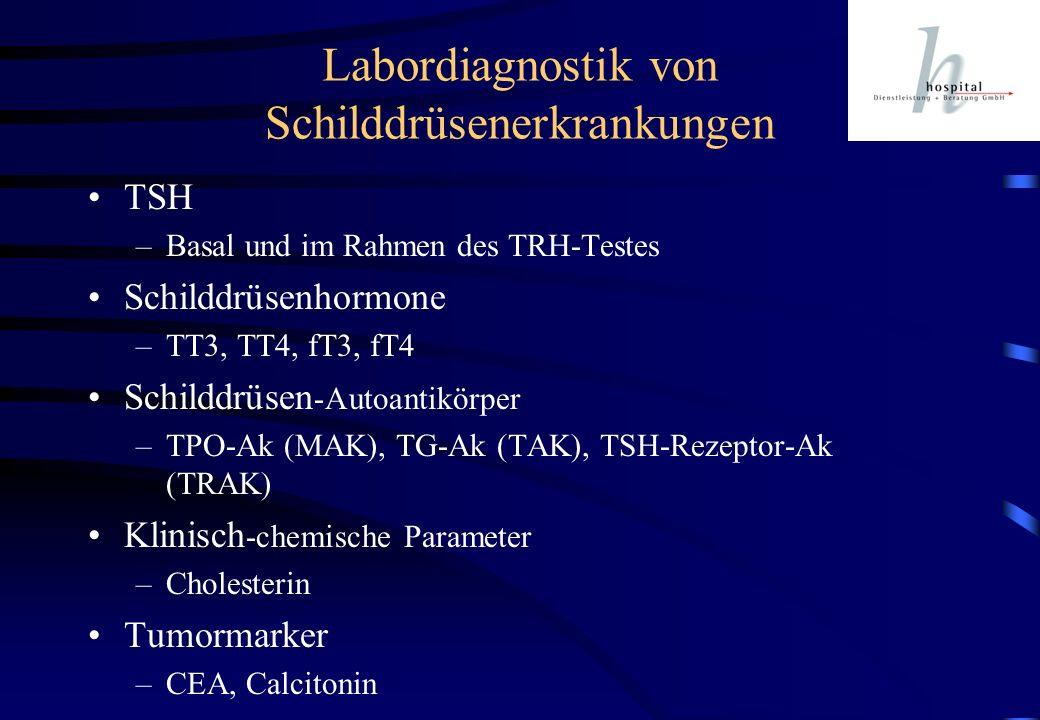 Labordiagnostik von Schilddrüsenerkrankungen
