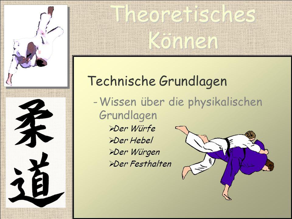 Theoretisches Können Technische Grundlagen