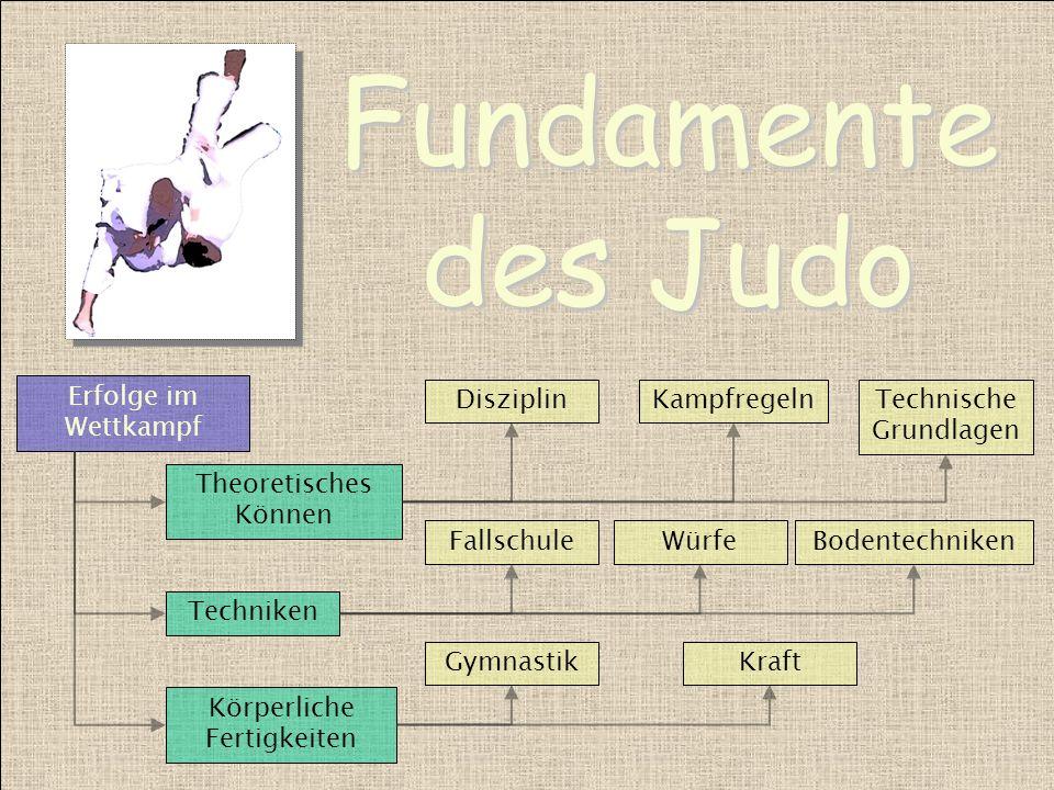 Fundamente des Judo Erfolge im Wettkampf Disziplin Kampfregeln