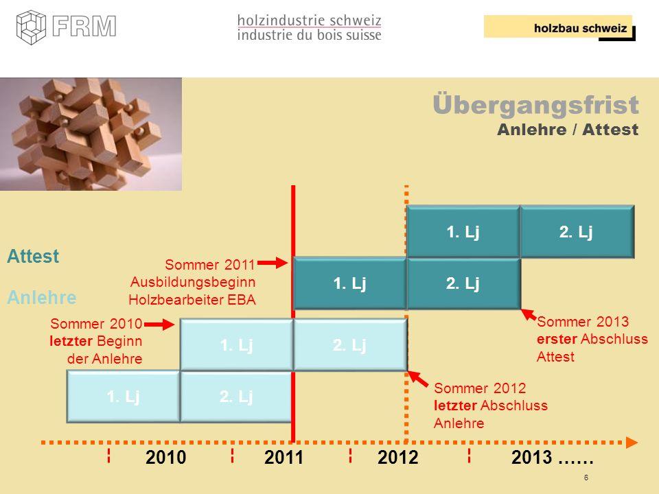 Übergangsfrist Attest Attest Anlehre 2010 2011 2012 2013 ……