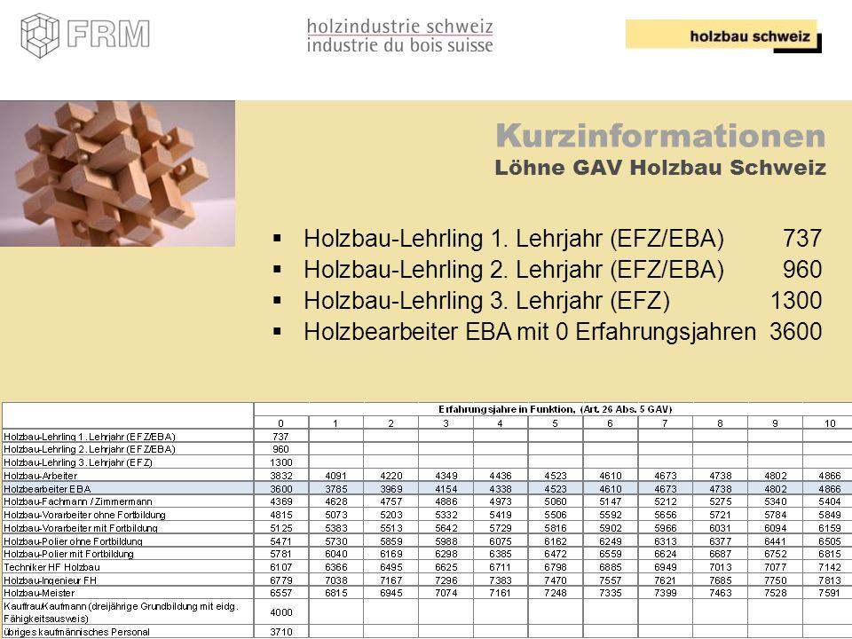 Kurzinformationen Löhne GAV Holzbau Schweiz