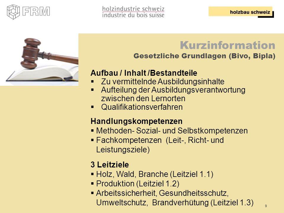 Kurzinformation Gesetzliche Grundlagen (Bivo, Bipla)