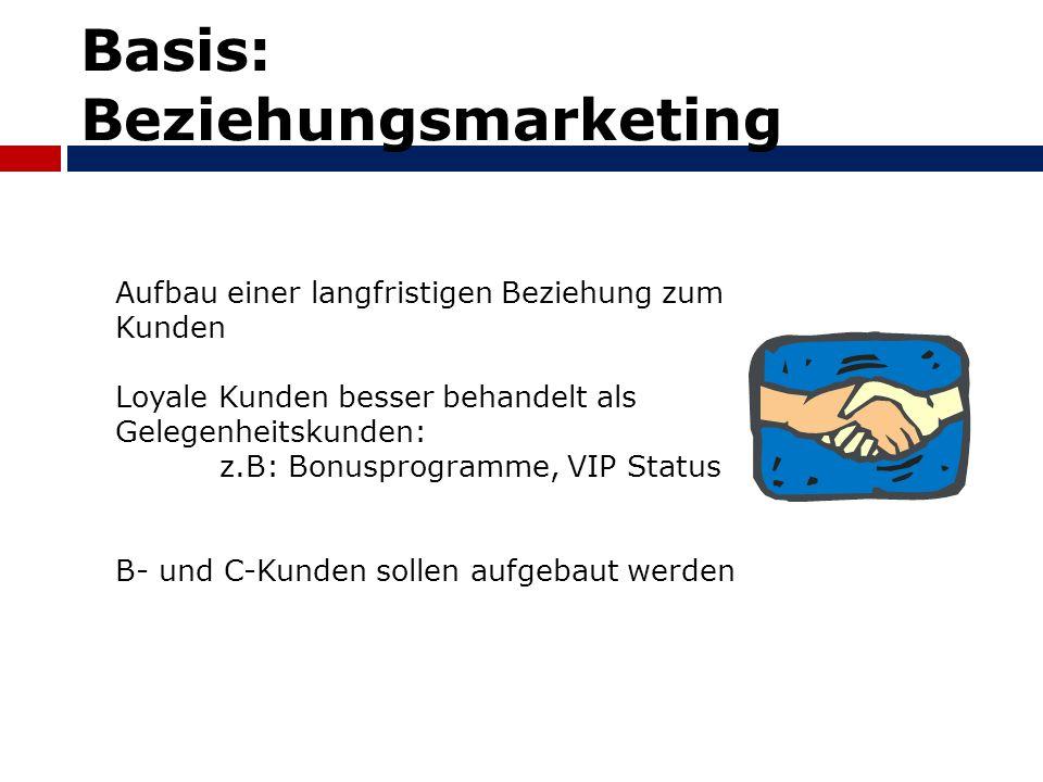 Basis: Beziehungsmarketing