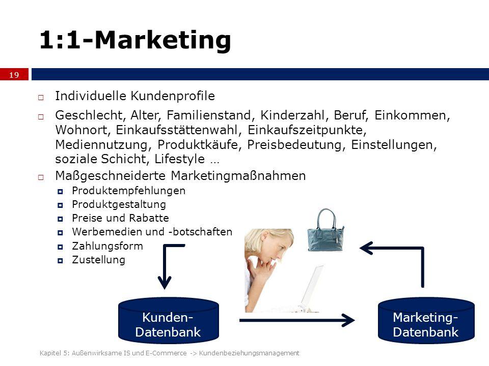 1:1-Marketing Individuelle Kundenprofile