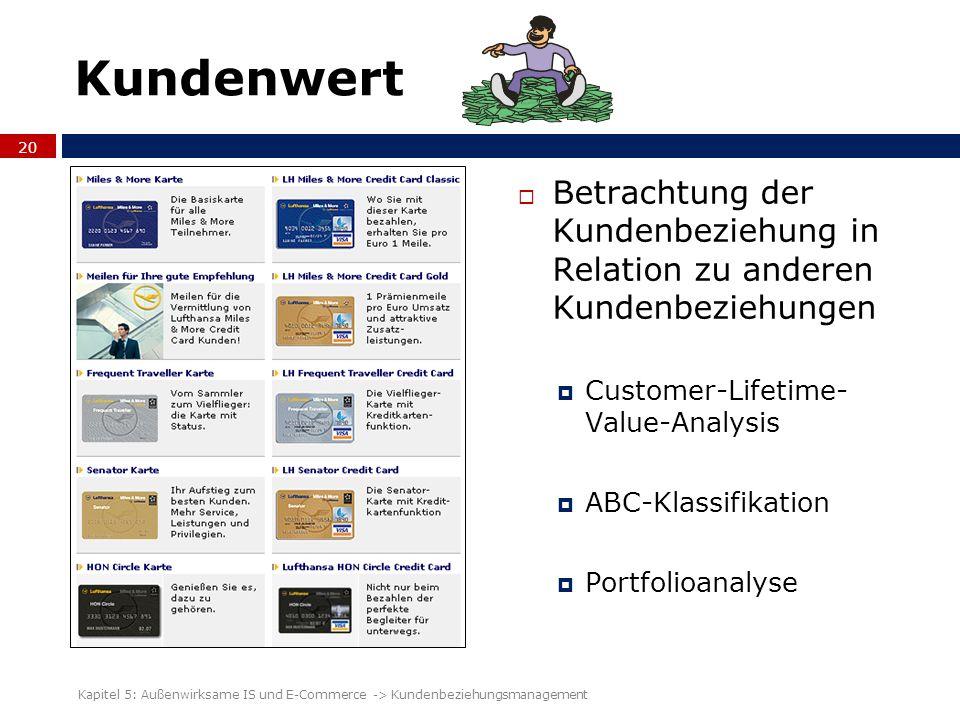 Kundenwert 20. Betrachtung der Kundenbeziehung in Relation zu anderen Kundenbeziehungen. Customer-Lifetime- Value-Analysis.