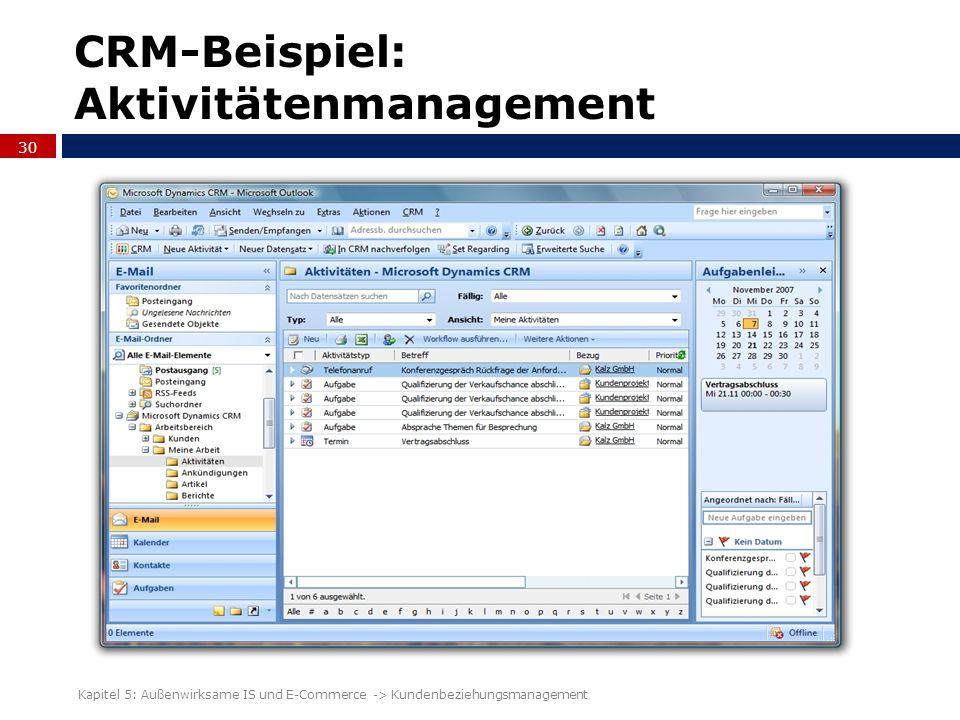CRM-Beispiel: Aktivitätenmanagement