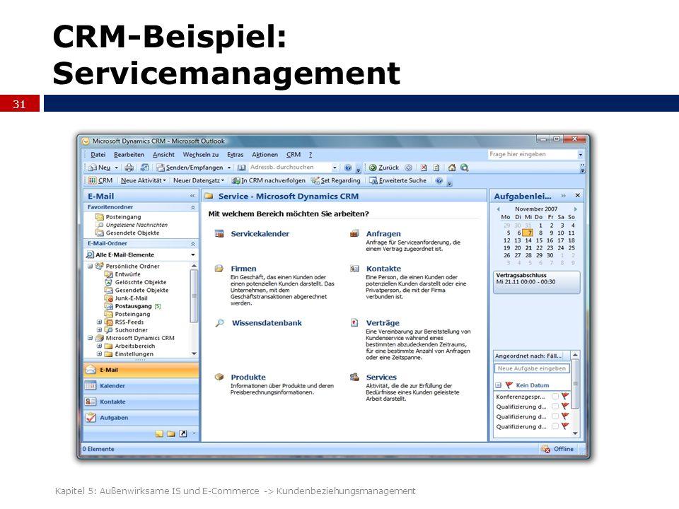 CRM-Beispiel: Servicemanagement