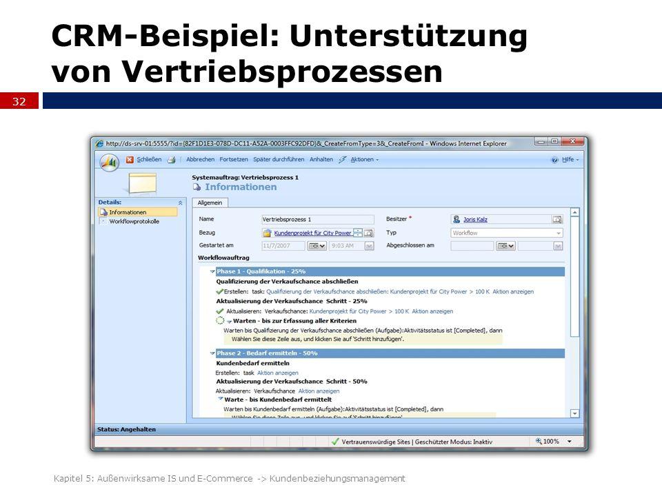 CRM-Beispiel: Unterstützung von Vertriebsprozessen