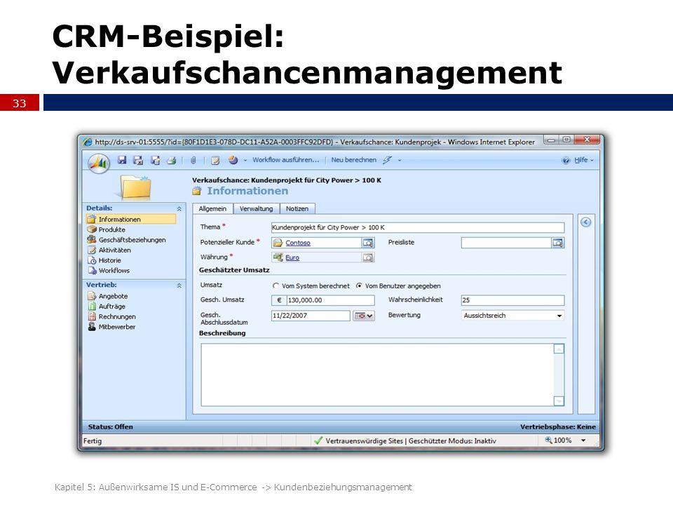 CRM-Beispiel: Verkaufschancenmanagement