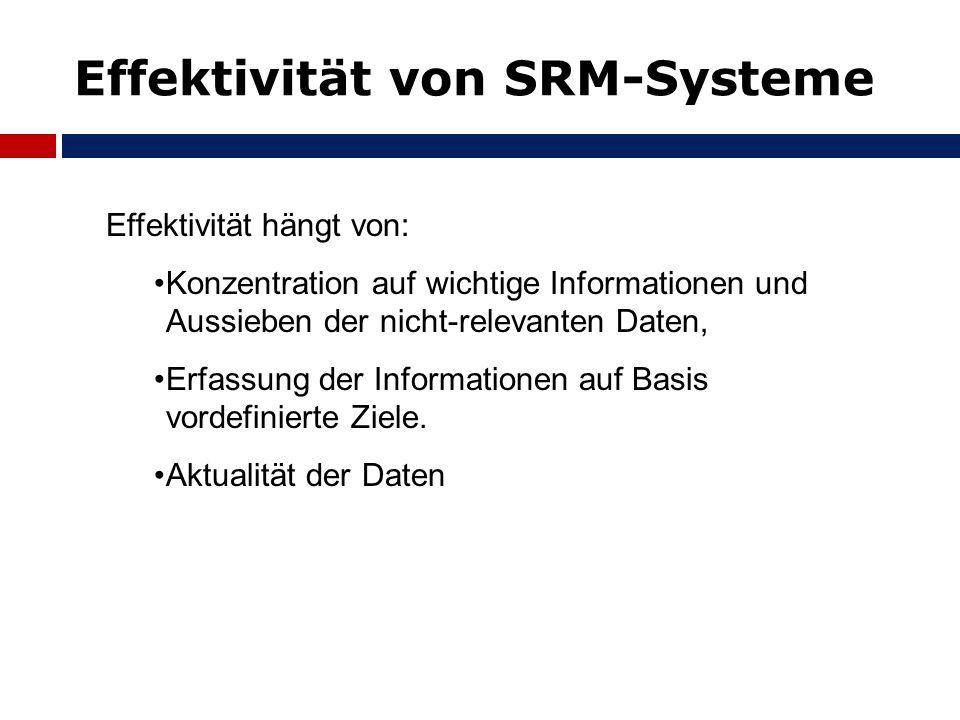Effektivität von SRM-Systeme