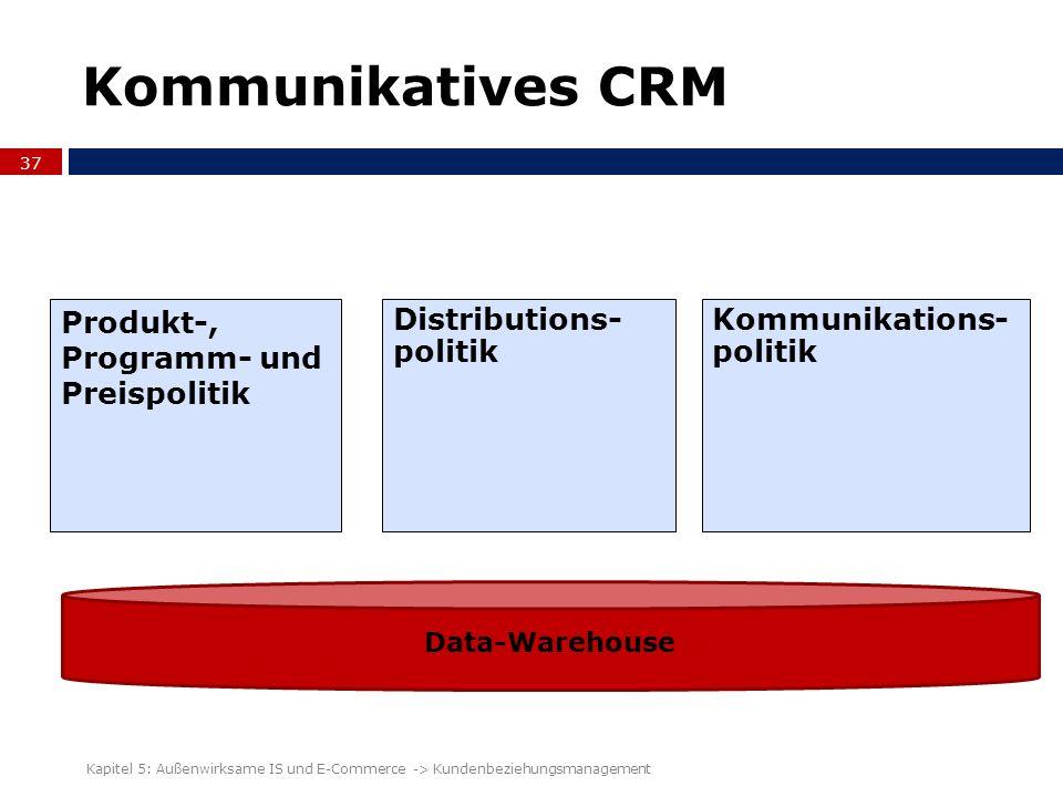 Kommunikatives CRM Produkt-, Programm- und Preispolitik