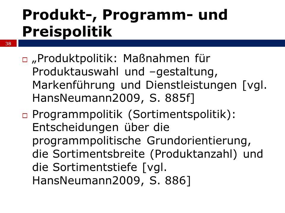 Produkt-, Programm- und Preispolitik