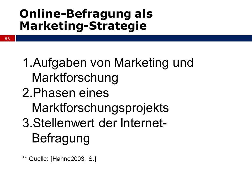 Aufgaben von Marketing und Marktforschung