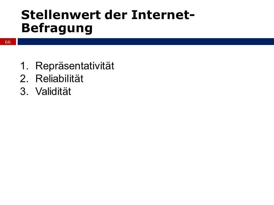 Stellenwert der Internet-Befragung