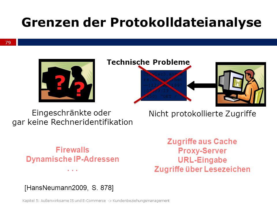 Grenzen der Protokolldateianalyse