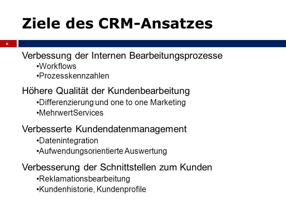 Ziele des CRM-Ansatzes