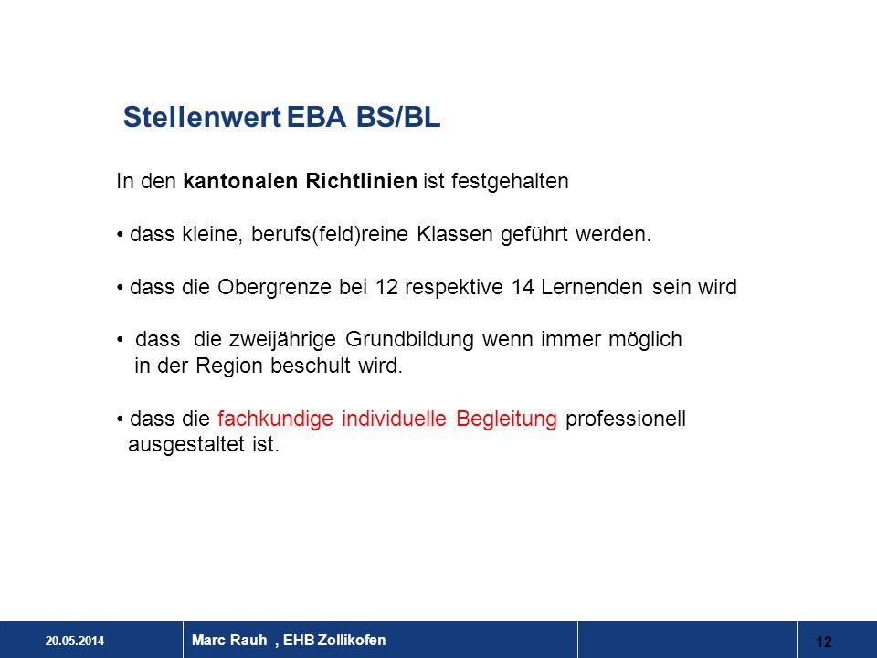 Stellenwert EBA BS/BL In den kantonalen Richtlinien ist festgehalten