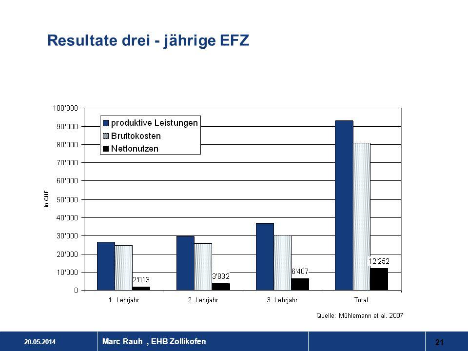 Resultate drei - jährige EFZ