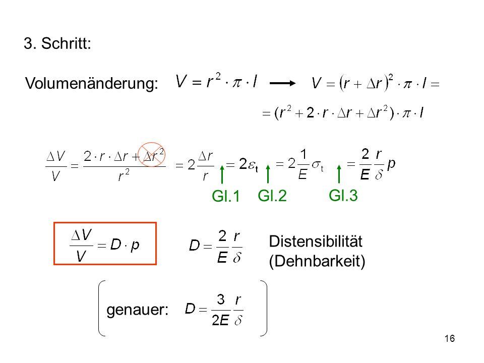 3. Schritt: Volumenänderung: Gl.1 Gl.2 Gl.3 Distensibilität (Dehnbarkeit) genauer:
