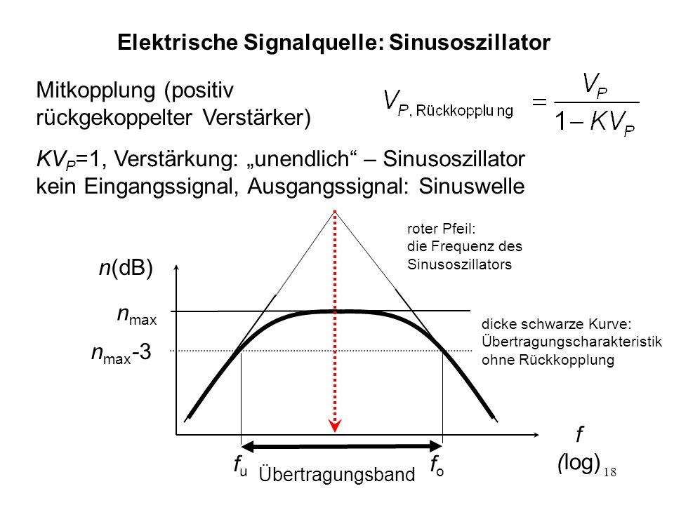 Elektrische Signalquelle: Sinusoszillator