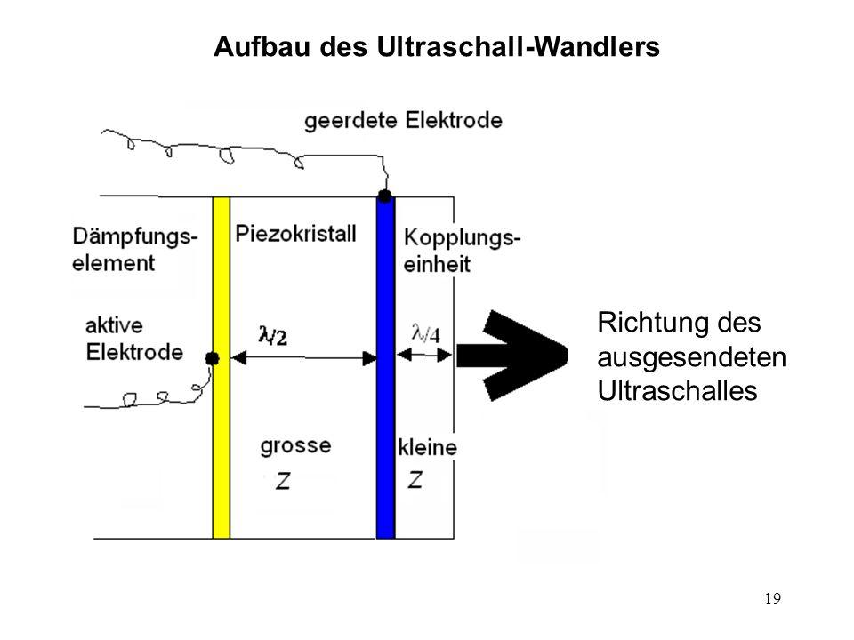 Aufbau des Ultraschall-Wandlers