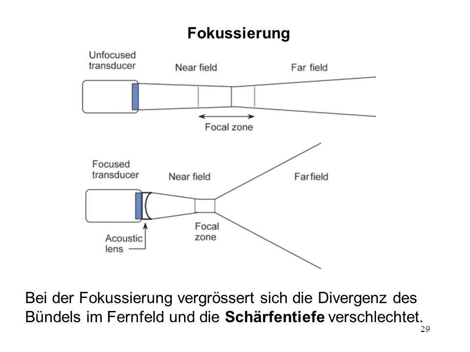 Fokussierung Bei der Fokussierung vergrössert sich die Divergenz des Bündels im Fernfeld und die Schärfentiefe verschlechtet.