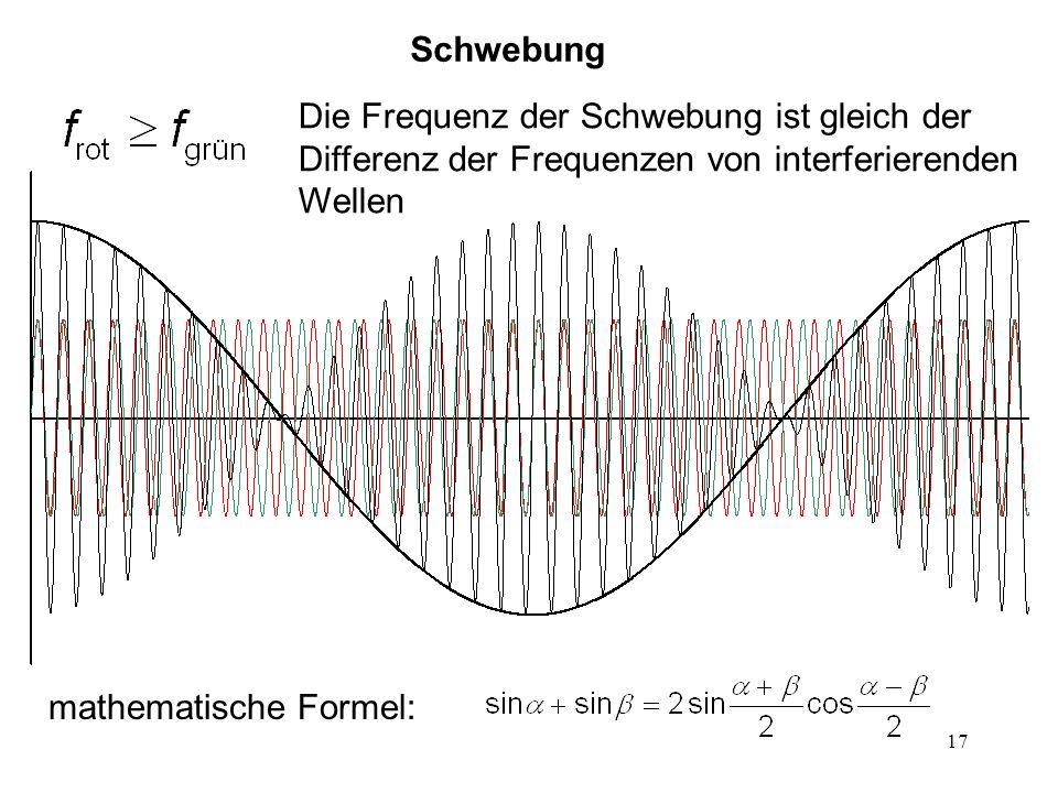 Schwebung Die Frequenz der Schwebung ist gleich der Differenz der Frequenzen von interferierenden Wellen.