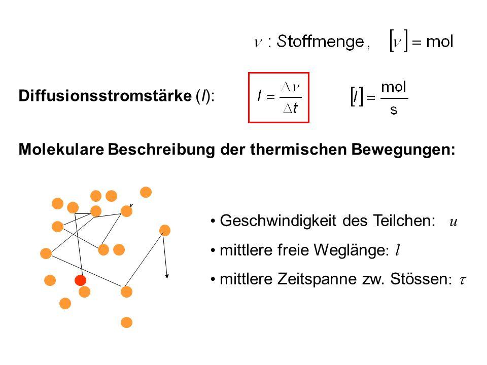 Diffusionsstromstärke (I):