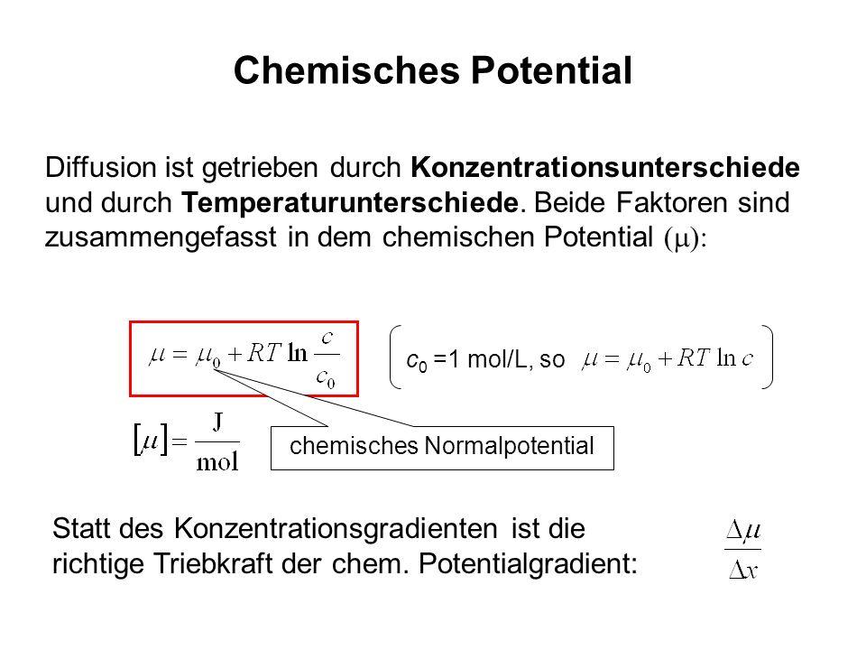 chemisches Normalpotential
