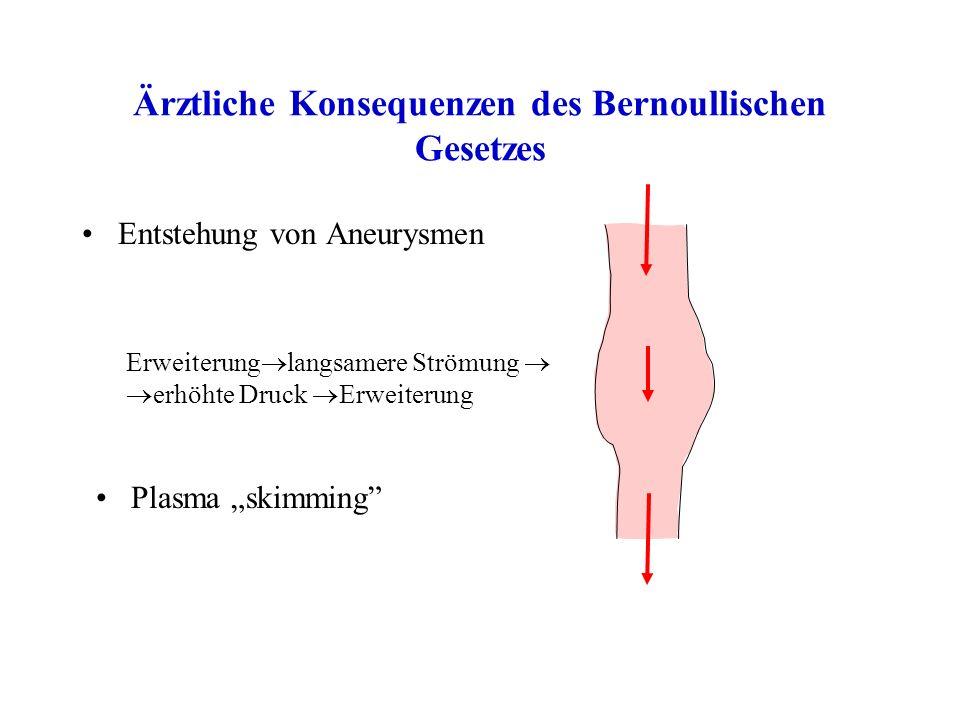 Ärztliche Konsequenzen des Bernoullischen Gesetzes