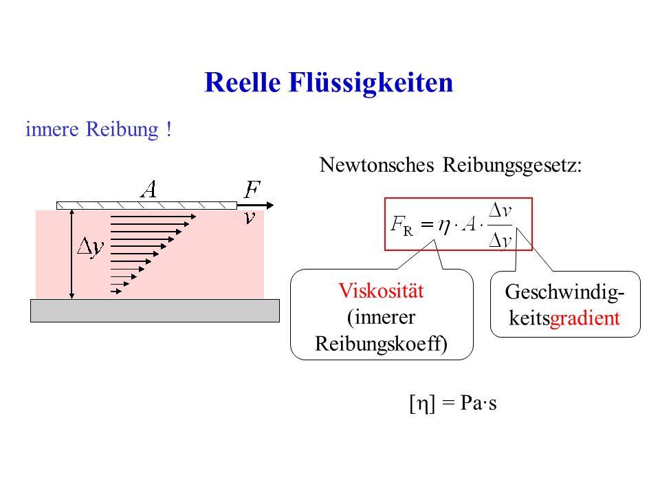 Reelle Flüssigkeiten innere Reibung ! Newtonsches Reibungsgesetz: