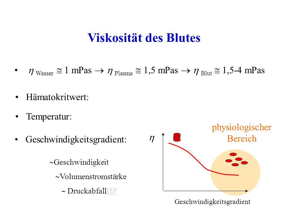 Viskosität des Blutes h Wasser  1 mPas  h Plasma  1,5 mPas  h Blut  1,5-4 mPas. Hämatokritwert: