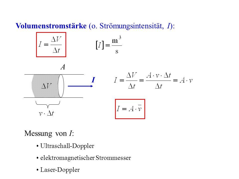 Volumenstromstärke (o. Strömungsintensität, I):