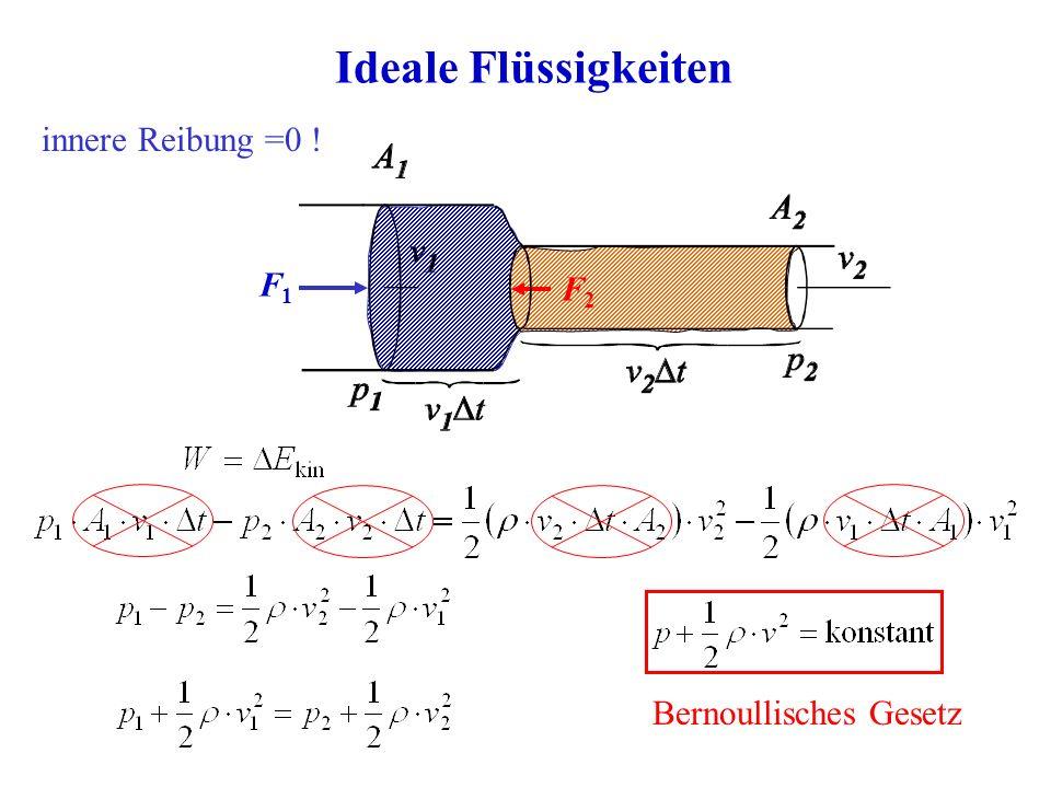 Ideale Flüssigkeiten innere Reibung =0 ! F1 F2 Bernoullisches Gesetz