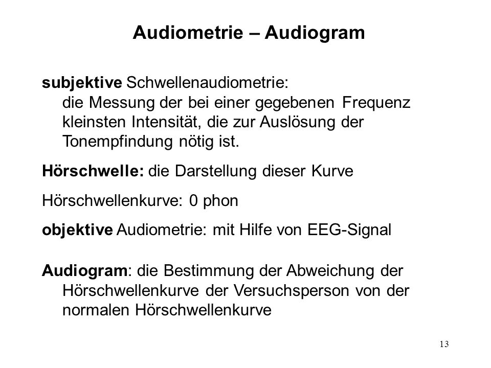 Audiometrie – Audiogram