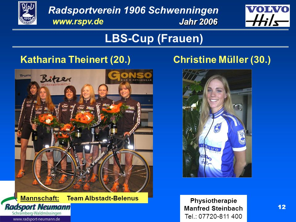 LBS-Cup (Frauen) Katharina Theinert (20.) Christine Müller (30.)