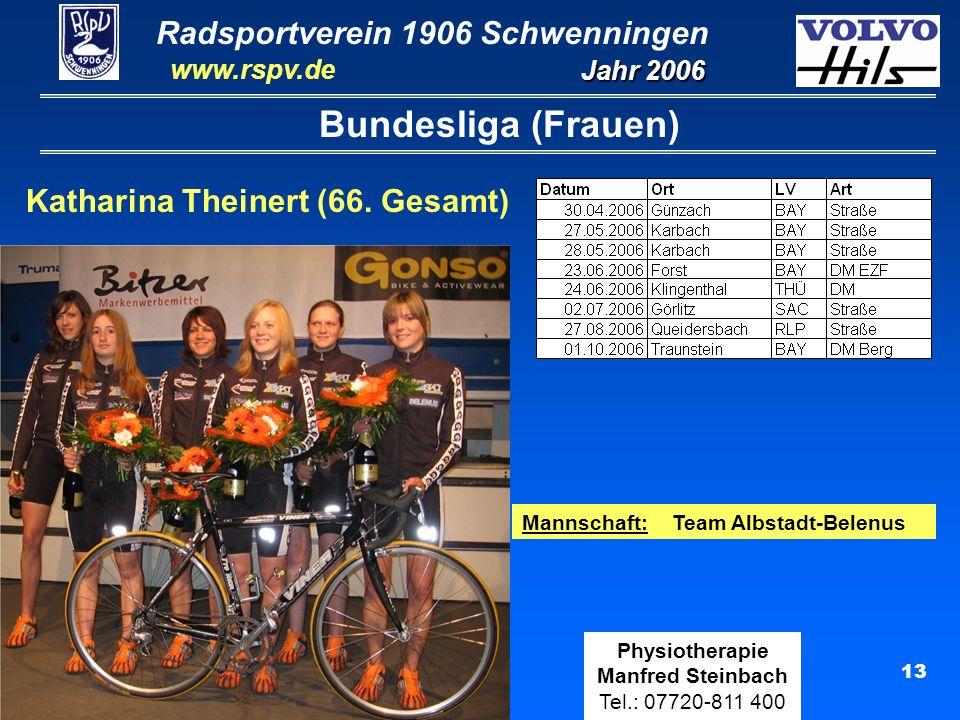 Bundesliga (Frauen) Katharina Theinert (66. Gesamt)