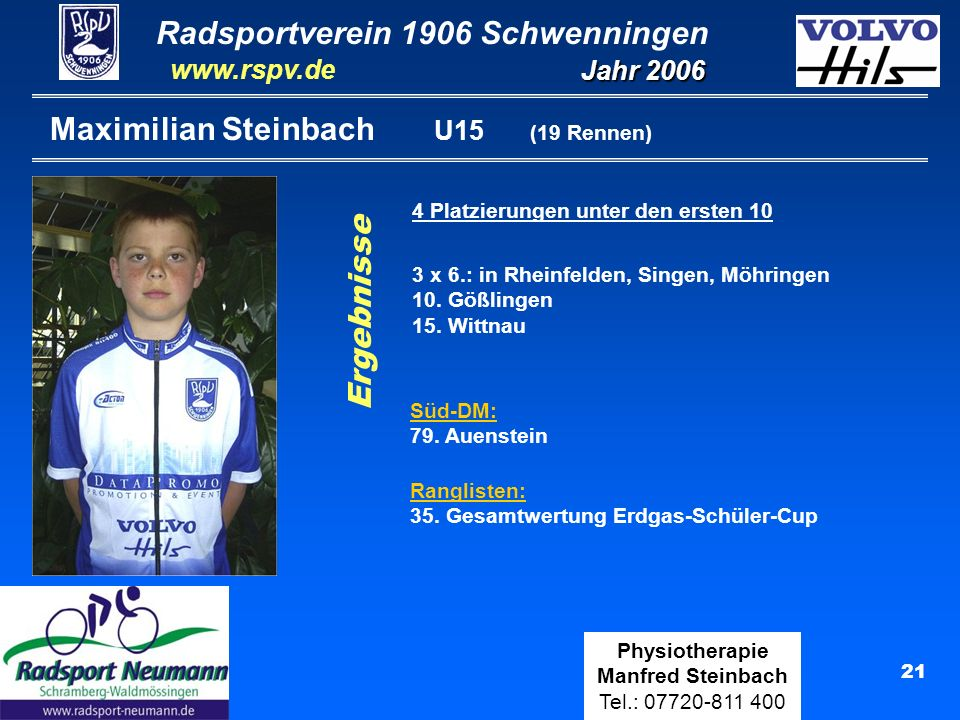 Maximilian Steinbach U15 (19 Rennen)