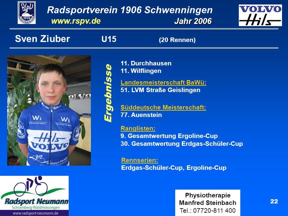 Sven Ziuber U15 (20 Rennen) Ergebnisse 11. Durchhausen 11. Wilflingen
