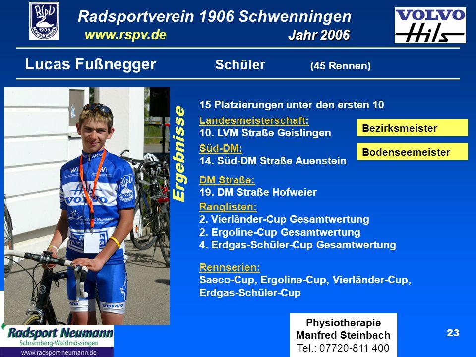 Lucas Fußnegger Schüler (45 Rennen)