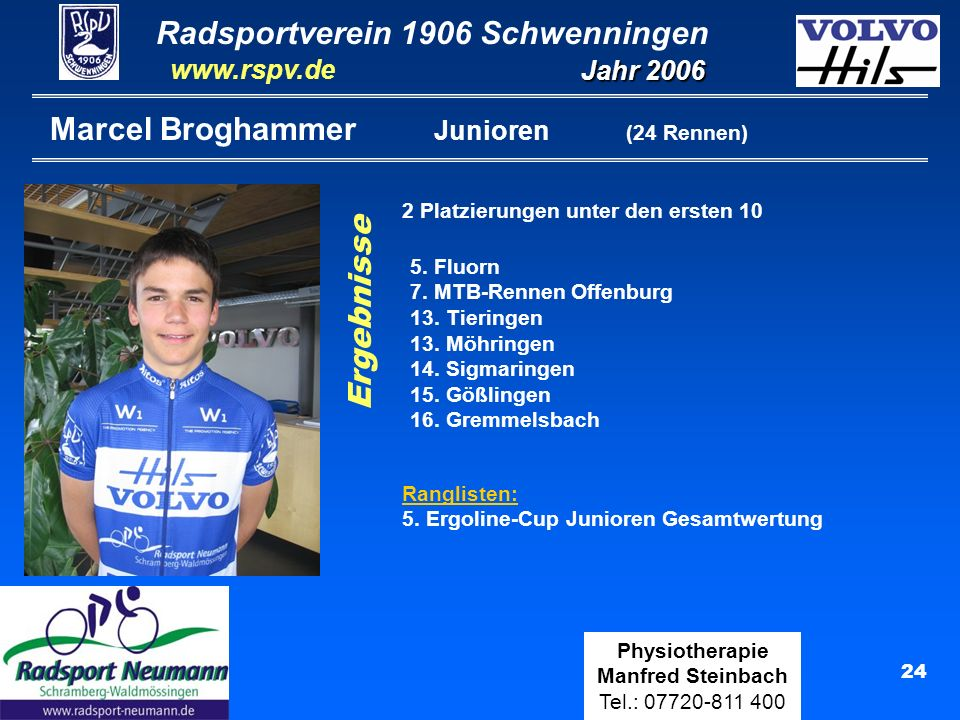 Marcel Broghammer Junioren (24 Rennen)