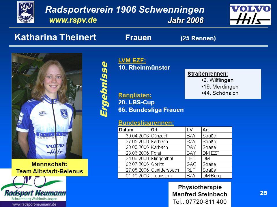 Katharina Theinert Frauen (25 Rennen)