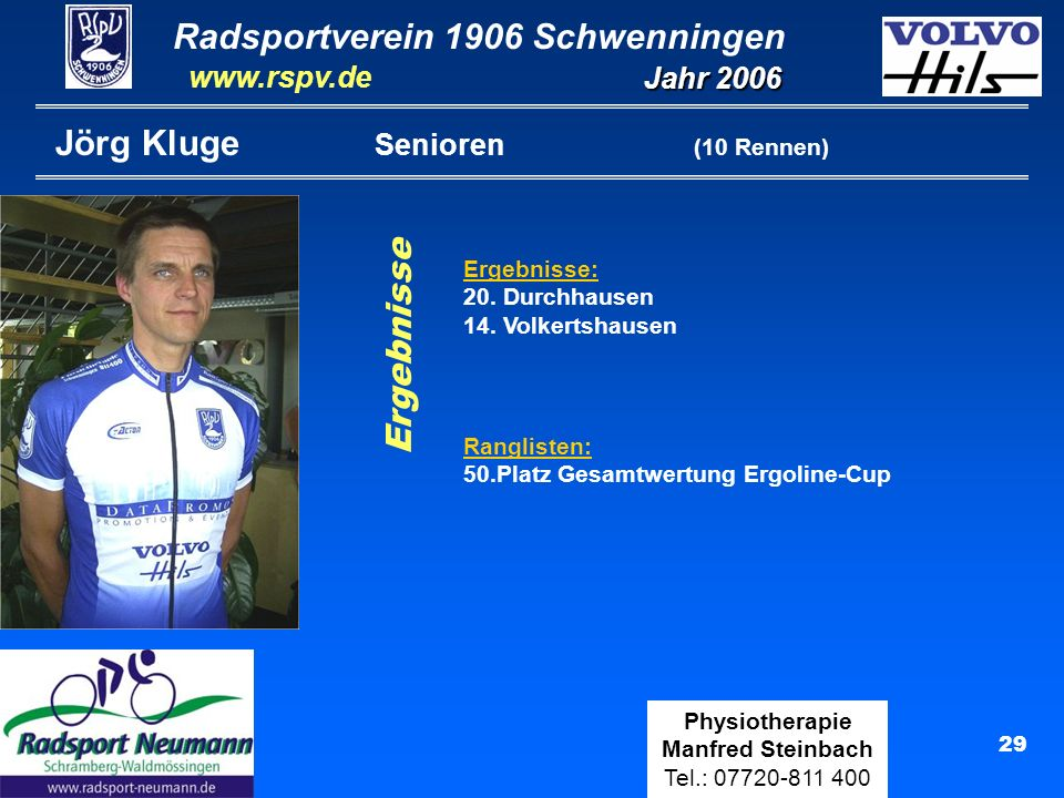 Jörg Kluge Senioren (10 Rennen)