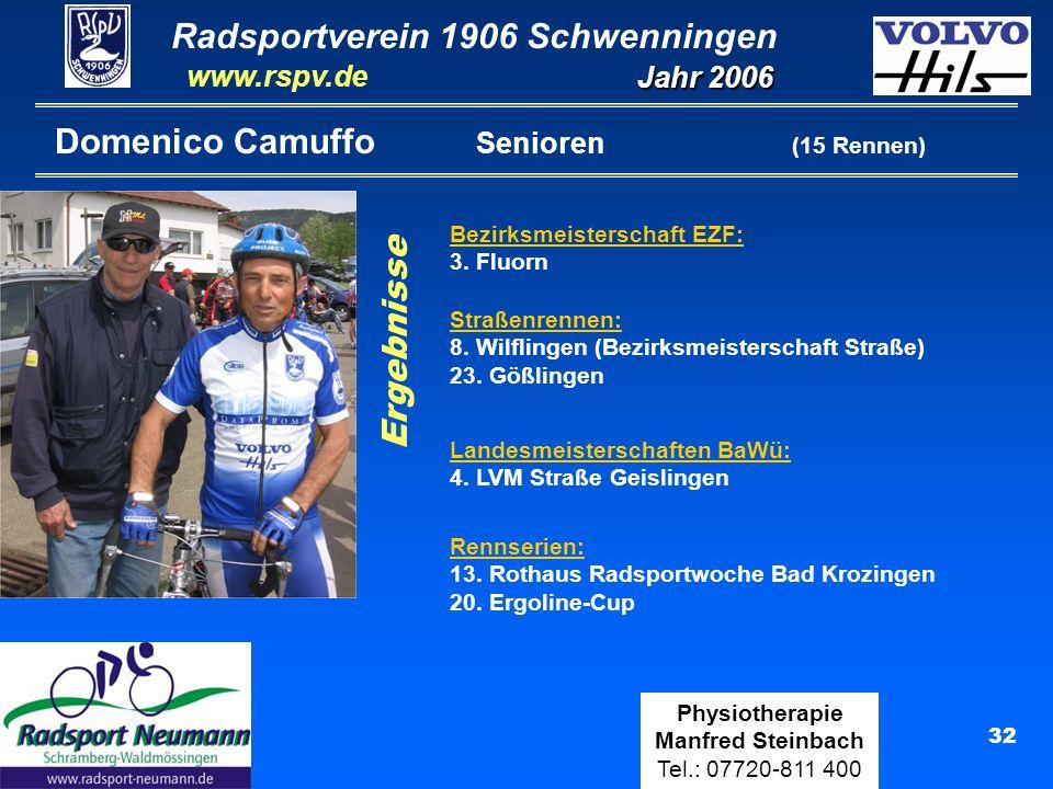 Domenico Camuffo Senioren (15 Rennen)