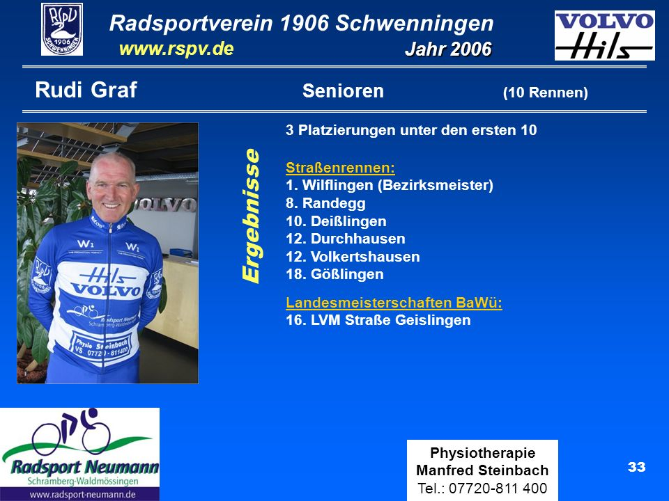 Rudi Graf Senioren (10 Rennen)