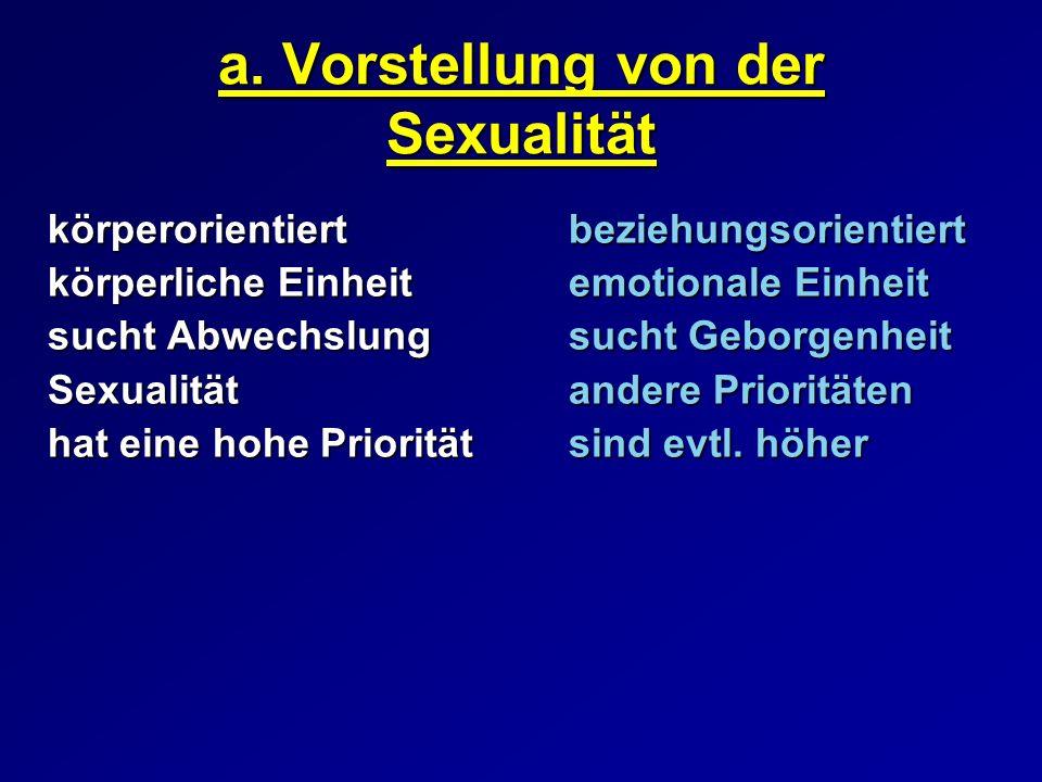 a. Vorstellung von der Sexualität