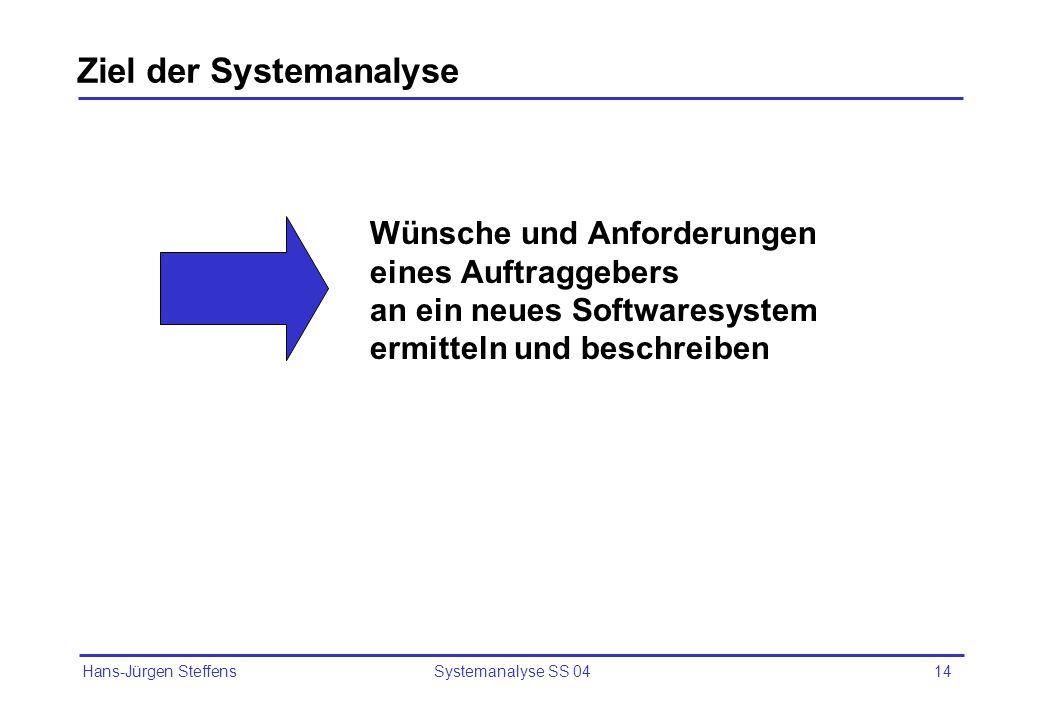 Ziel der Systemanalyse