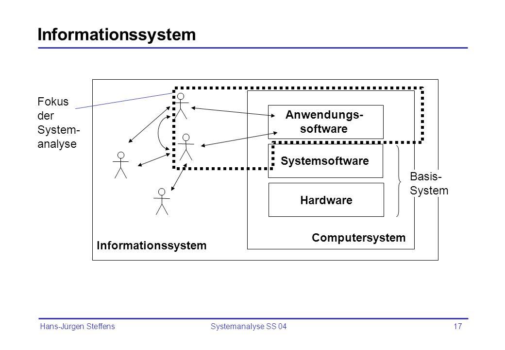 Informationssystem Fokus der System- analyse Anwendungs- software